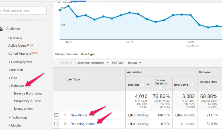 Google-Analytics-Tracking-Adwords