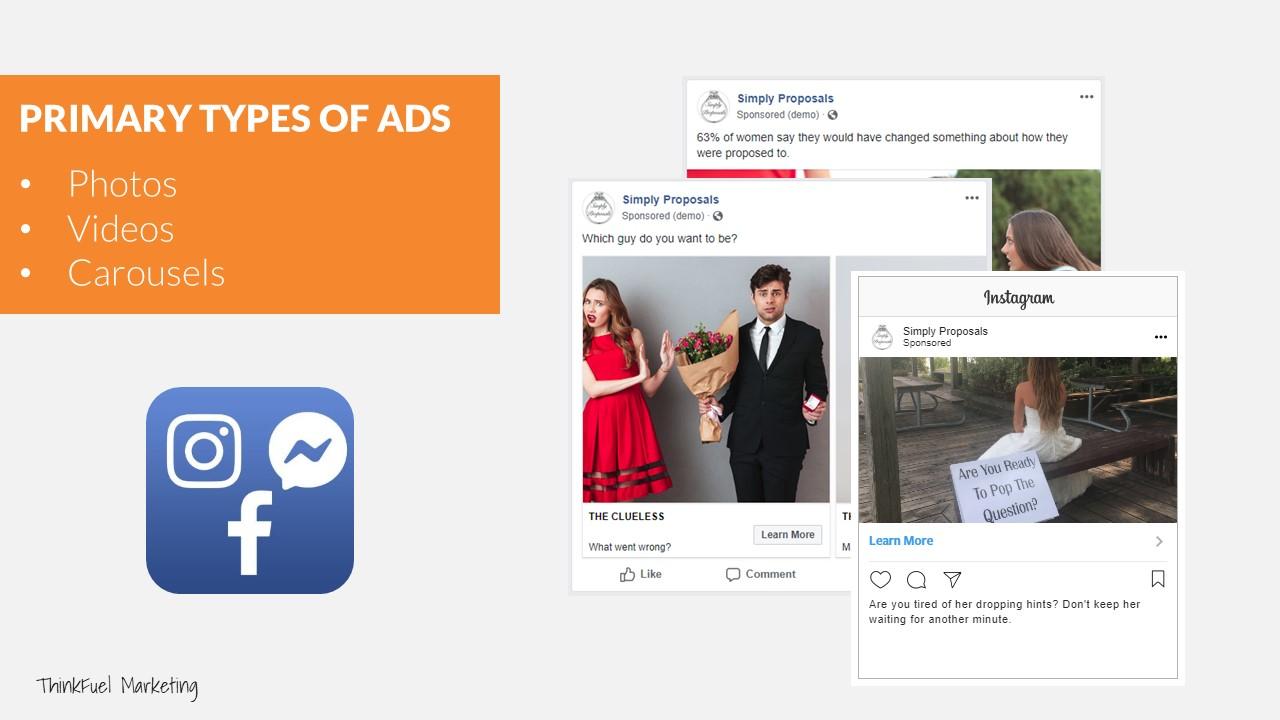 B2B Pay Per Click Marketing Facebook Ads